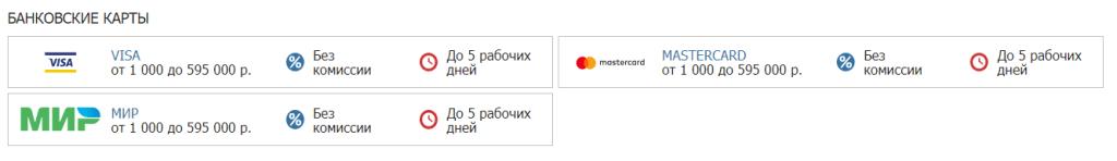 Вывод денег с БК Бетсити через полный сайт (карты)