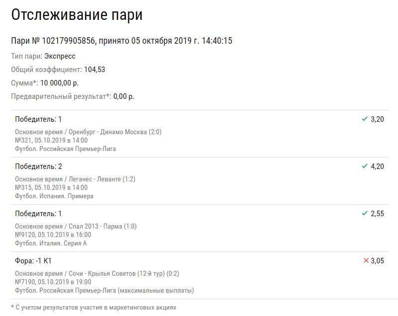 Бетторы не смогли заработать 4 млн рублей на двоих