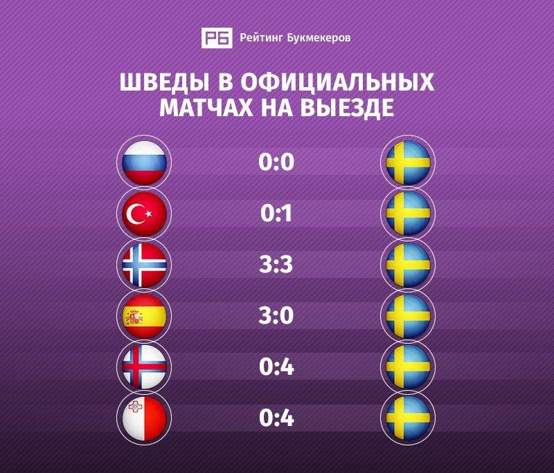 Румыния - Швеция2