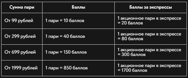 """Призы и бонусы за активность от БК """"Париматч"""""""