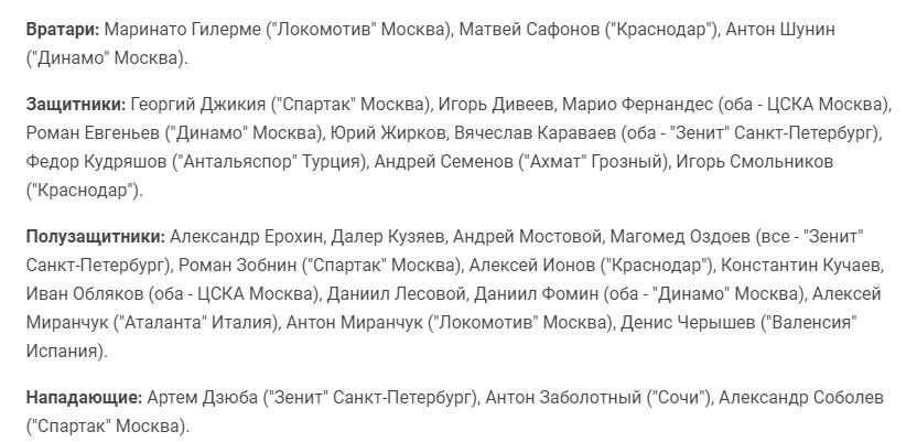 Сборная России обнародовала список игроков, вызванных на ноябрьские матчи