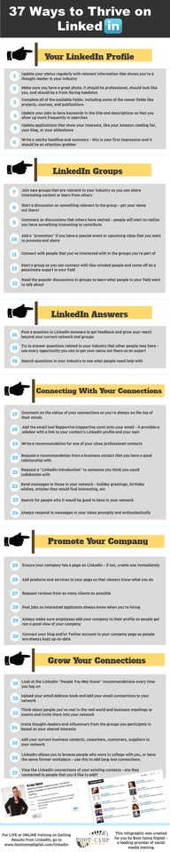 37 Ways to Build Connections via LinkedIn