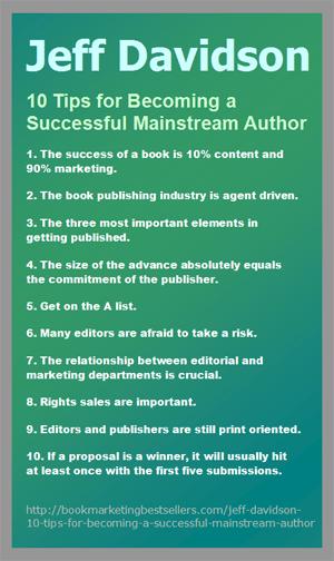 Jeff Davidson on Authors