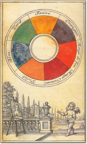 Claude Boutet's painter's circle of 1708 was probably the first to be based on Newton's circle.