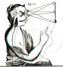 Descartes drawing - Third Eye