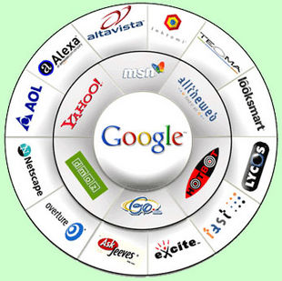 Three Types of Search Engines