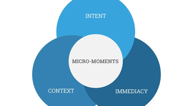 Micro-Moments Now: 3 new consumer behaviors playing out in Google search data