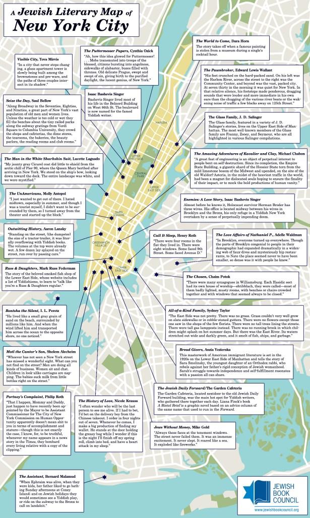 jewish-literary-map-of-new-york-web (1)