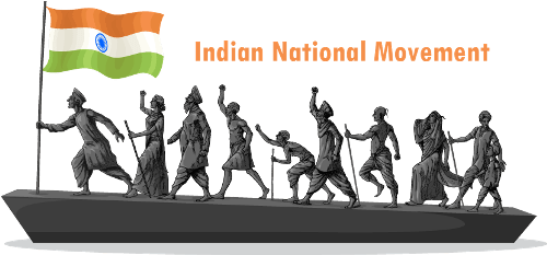 The Nationalist Movements in India Notes 2021: Download  Study Materials