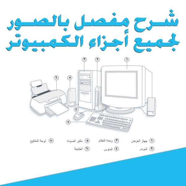 حصريا قراءة كتاب تعريف برمجة وتصليح الاجهزة أونلاين Pdf 2020