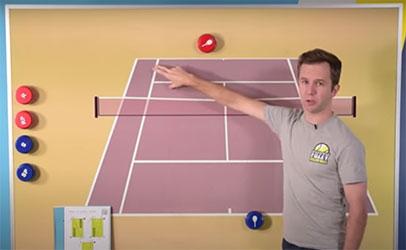 Will Hamilton - Fuzzy Yellow Balls tennis blog