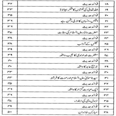 60-Interesting-Incidents-from-the-Life-of-Hazrat-Muhammad-PBUH-contents-page-2