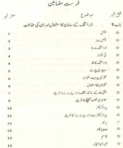 Civil-Drafting-book-9th-10th-contents-page