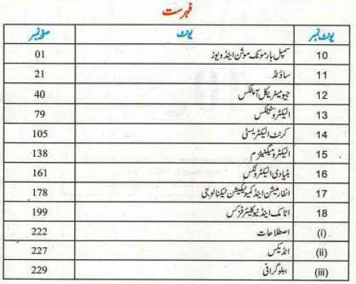 10th-Physics-Book-Urdu-Medium-Contents-Page