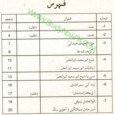 Download FA 2nd Year Inter Farsi Book Pdf contents
