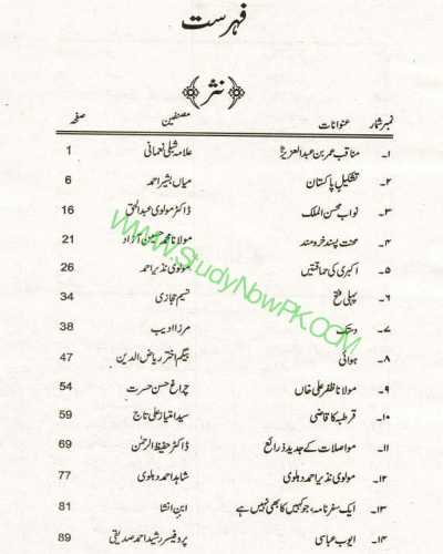 Download FA FSc Part 2 Urdu Textbook Pdf contents