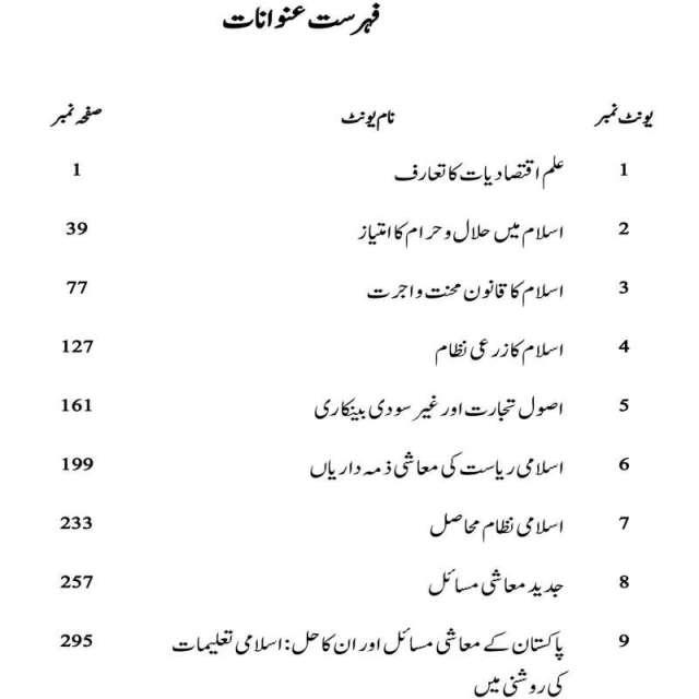 Download AIOU MA Islamic Studies Books Code 2625 Book contents page