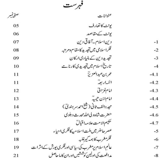 Download AIOU MA Islamic Studies Books Code 2627 Book contents page