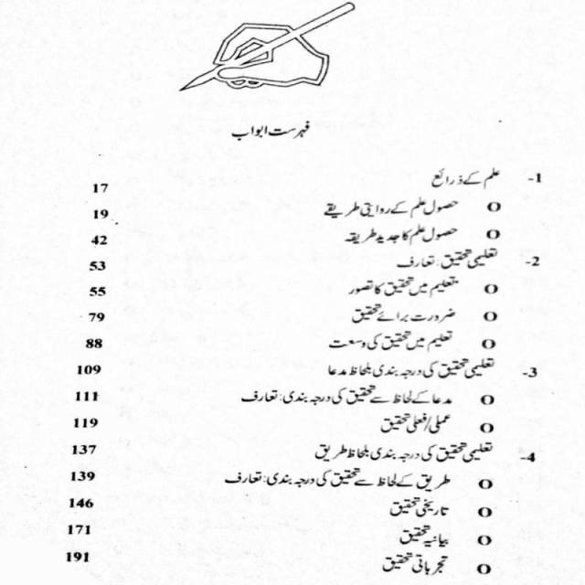 MEd Code 837 Educational Research Urdu Medium Book Contents Page