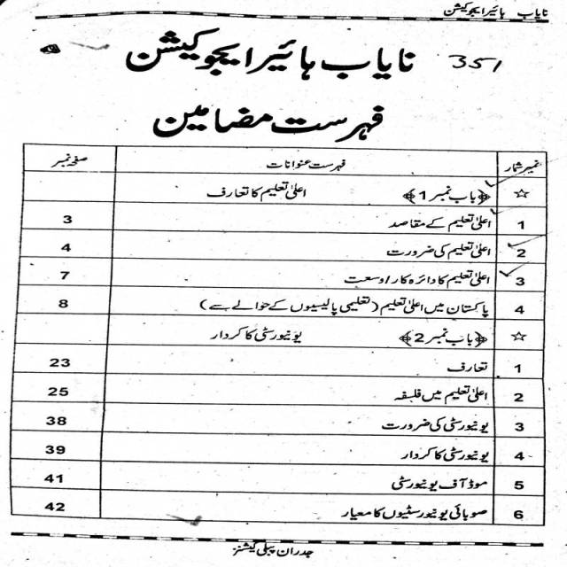 AIOU MEd Code 858 Book Contents Page