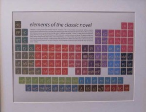 elements_of_classic_novel-email