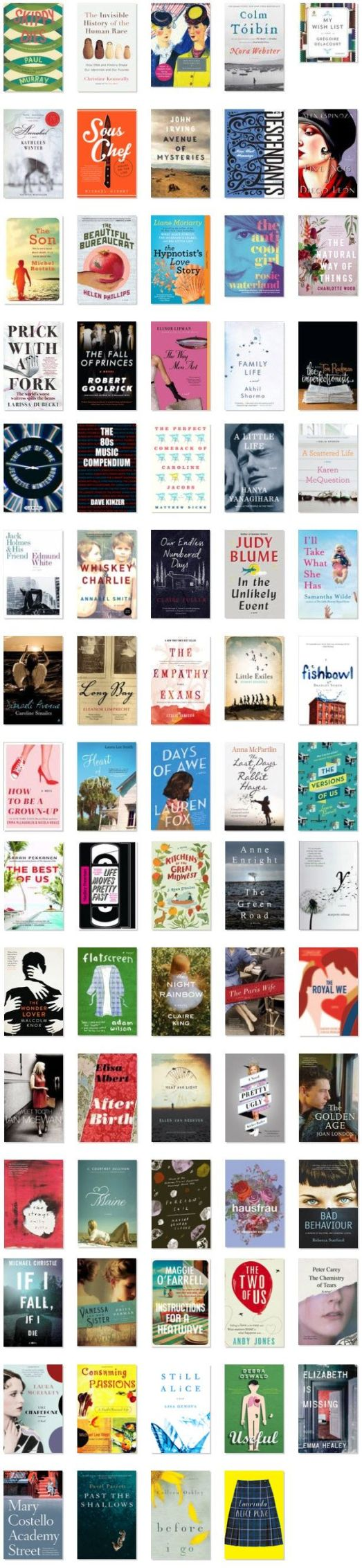 2015-what-I-read