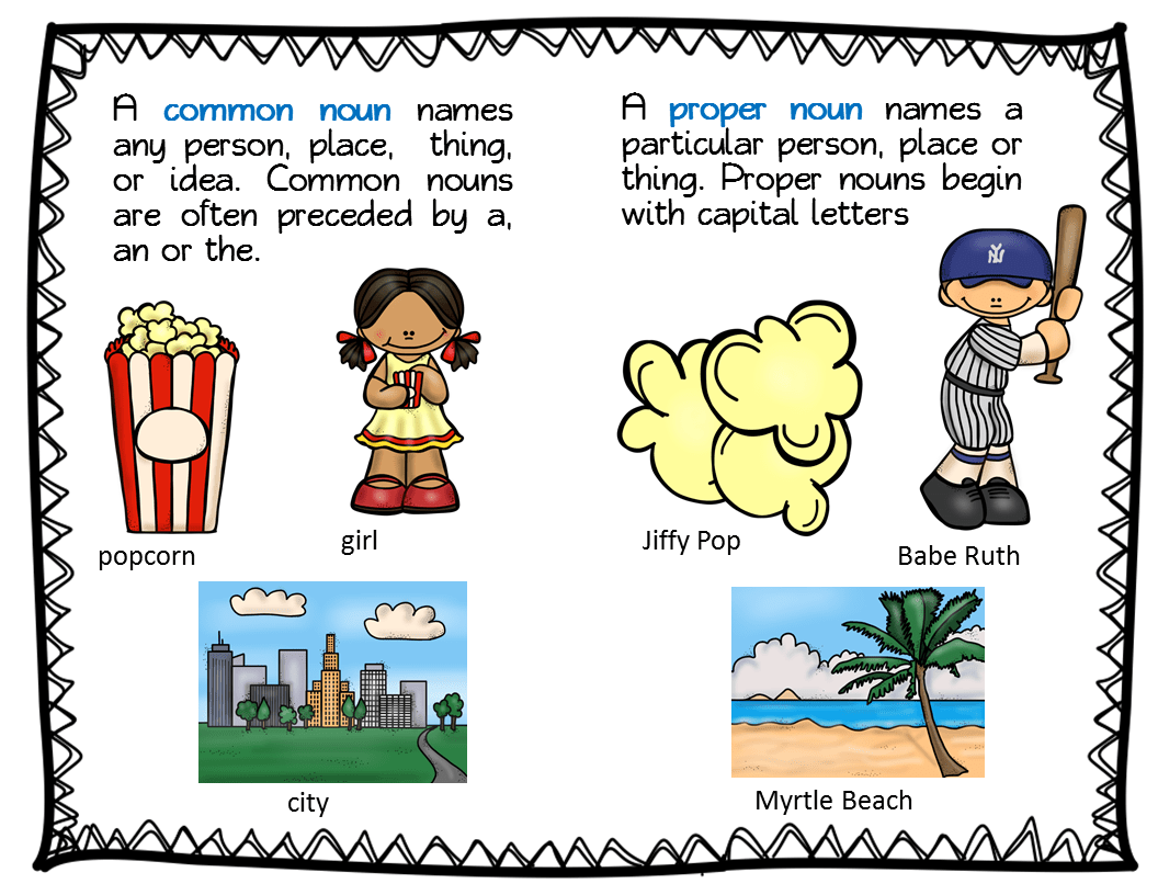 Parts Of Speech Nouns
