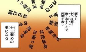 ヒノカミ神楽の極意を会得する炭治郎
