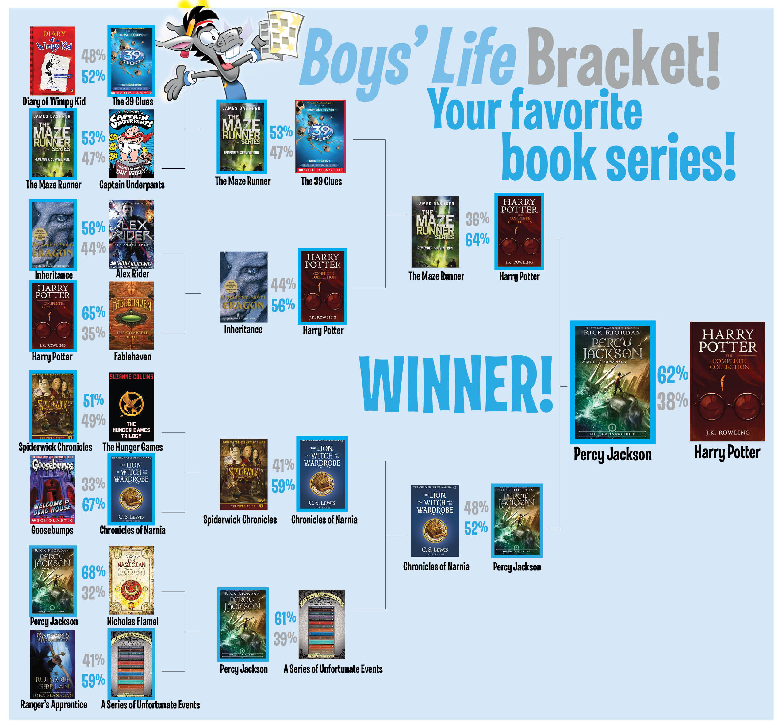 BL_BRACKET_books