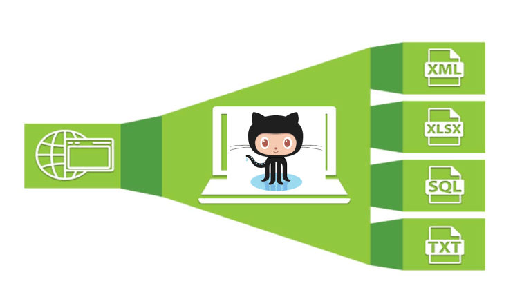 How to Scrape Github Profiles in One Minute – Boolean Strings