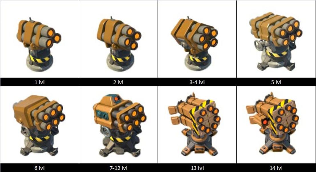 Rocket Launcher levels