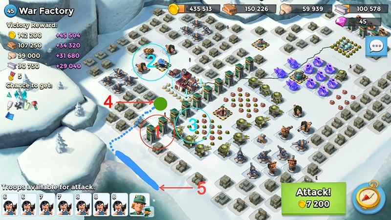 War Factory scheme