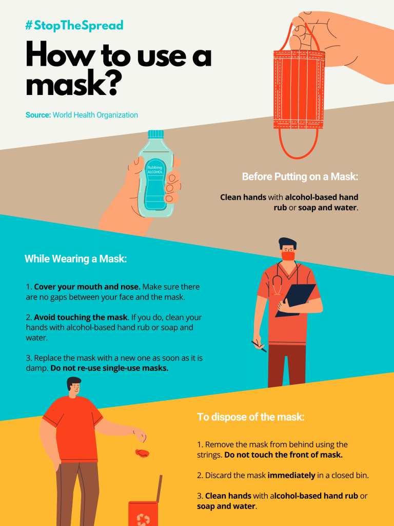 How To Wear A Face Mask Coronavirus