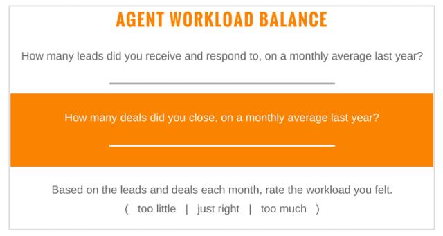 Real Estate Agent Workload