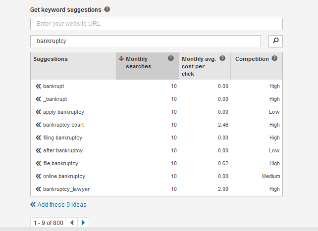 Bing search volume for bankruptcy related keywords