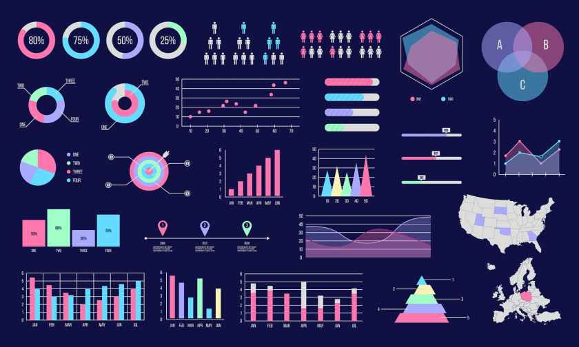 10 Types of Data Visualization Made Simple (Graphs & Charts)