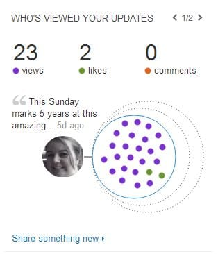 who's viewed your updates