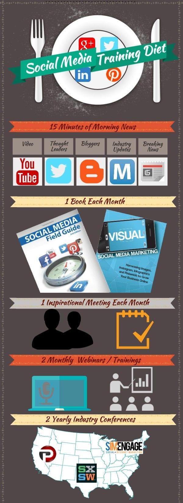 Social Media Training Diet