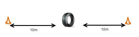 partner tyre flip and shuttle