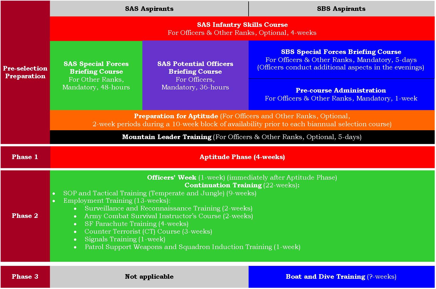 training services australia tae pdf