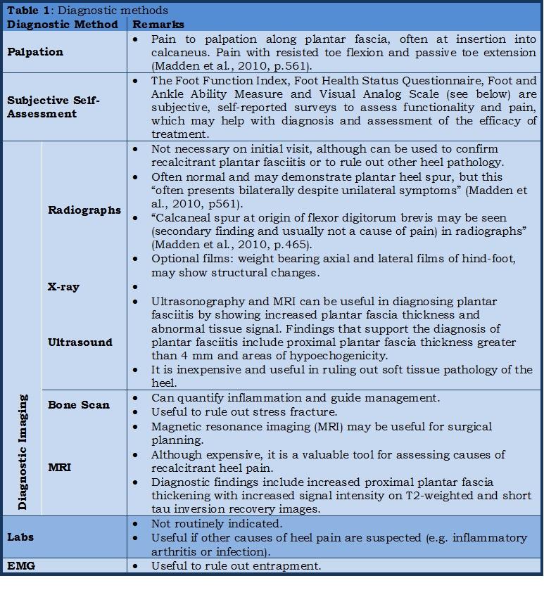 Table 1: Diagnostic methods