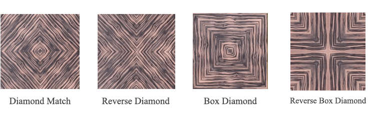 Veneer Grain Direction