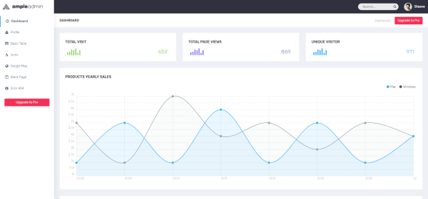 ample admin in free bootstrap admin templates
