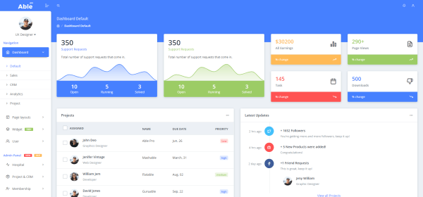 Able pro in Best Angular 8 Admin Dashboard Templates
