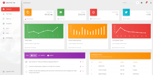 Free Material in Best Angular 8 Admin Dashboard Templates