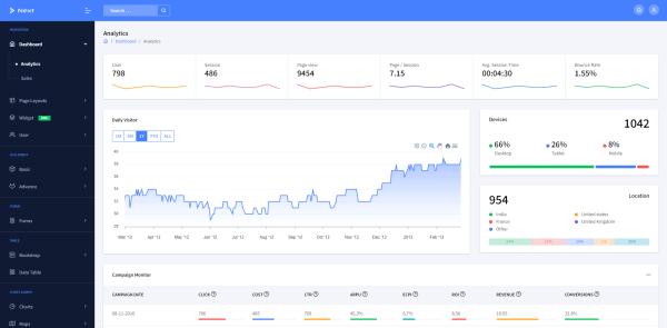 Next Angular in Best Angular 8 Admin Dashboard Templates