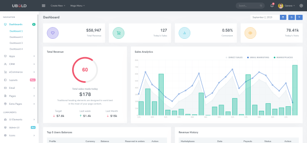 UBold Responsive in Best Angular 8 Admin Dashboard Templates