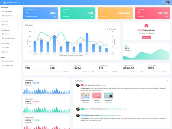 Gradient Able Best Angular 8 Free Admin Template