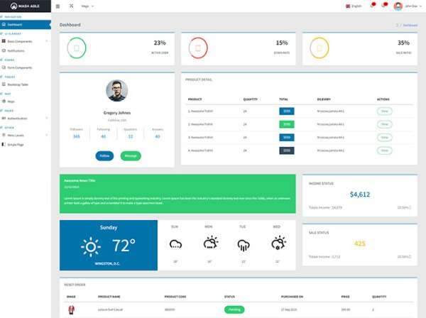 Mash Able Best Angular 8 Free Admin Template