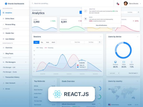 Shards Dashboard Pro React Admin Template